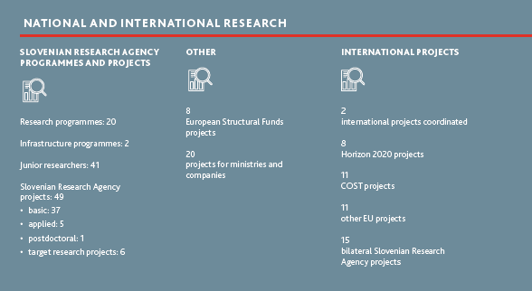 national.international.research.png